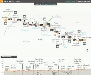 etapa-29-camino-frances
